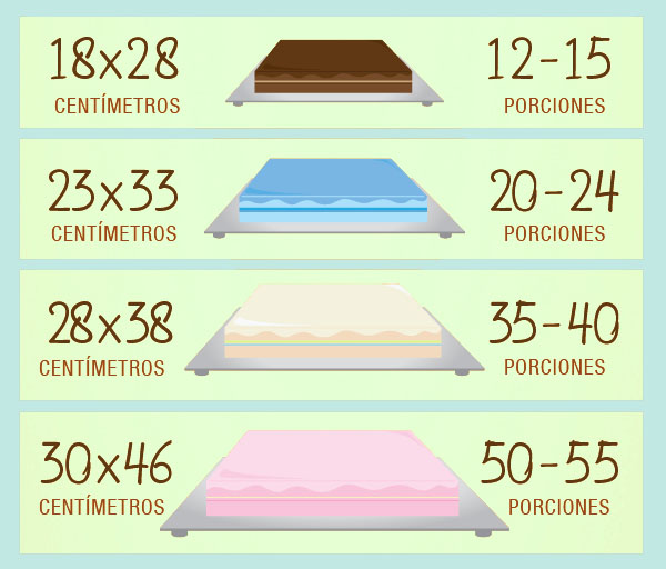 porciones-tartas-cuadradas Raciones