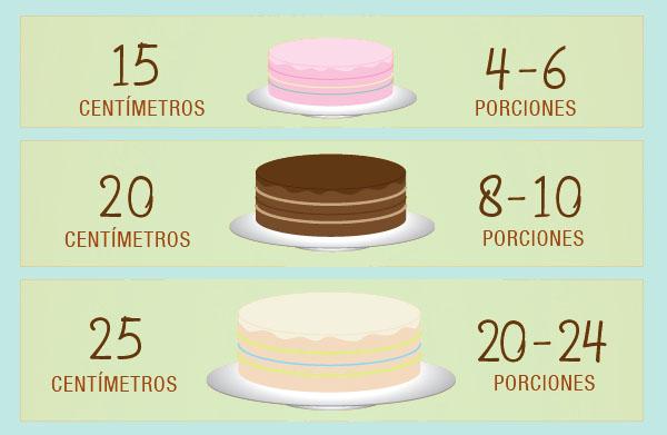 porciones-tartas-redondas Raciones
